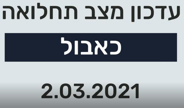 סרטון עדכון מצב תחלואה לתאריך 02.03.2021